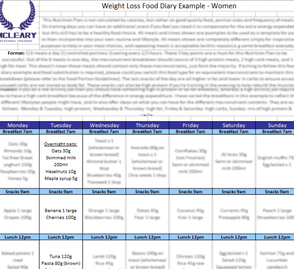 Nutrition Plan Weight Loss Example